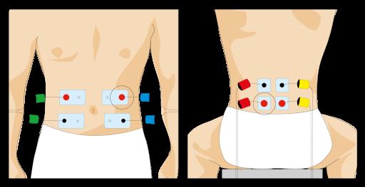 Placement électrodes pour séance de gainage
